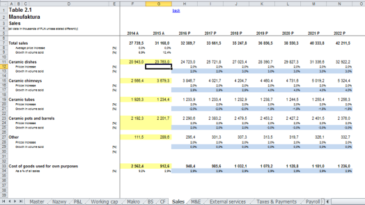 4. Sales Estimation PrintScreen.png